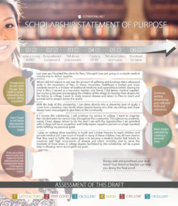 Scholarship Statement of Purpose Sample
